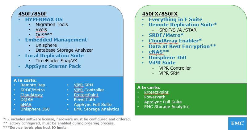 VMAX AF-Software