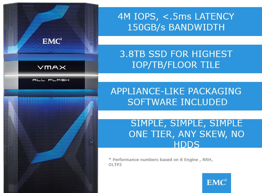 VMAX All-Flash