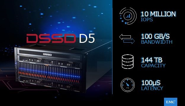 emc-dssd-d5
