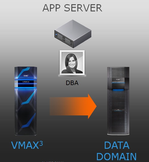 VMAX-3_vipinvk.in-4